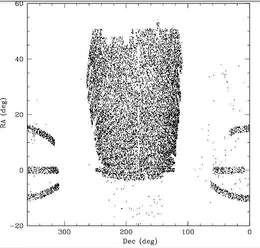 координаты на небе белых карликов из обзора Каталины