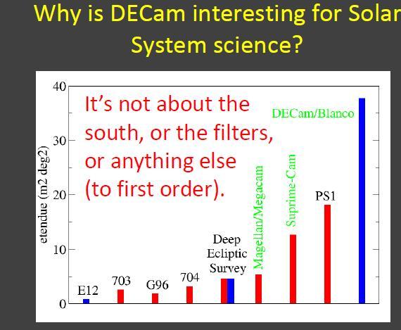 основные технические характеристики камеры DECam