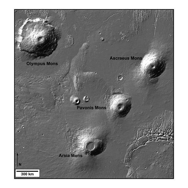 главные вулканы Марса