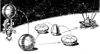 схема мягкой посадки на Луну станции Е-6