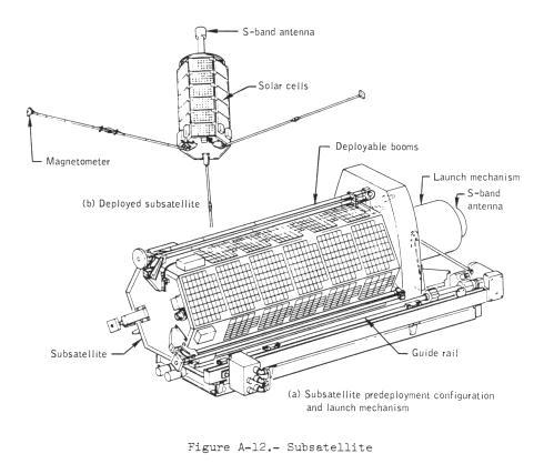 механизм запуска субспутника