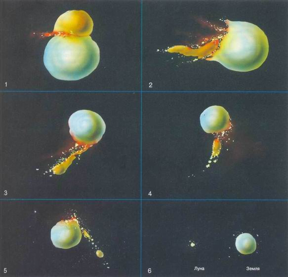 Теория образования Луны