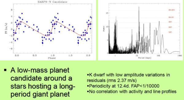 небольшой планетный кандидат в уже известной планетной системе
