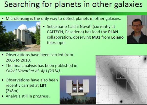 поиск планет в других галактиках