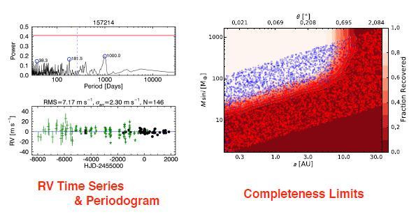 Пример длительных наблюдений близкой звезды HD 157214 1
