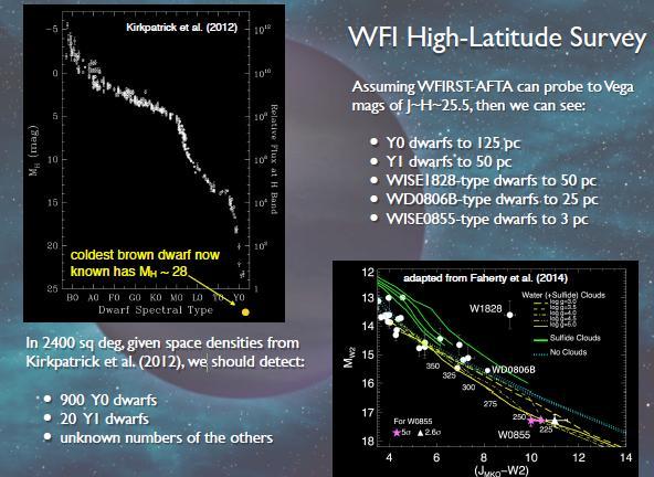 возможности телескопа WFIRST в обнаружение коричневых карликов