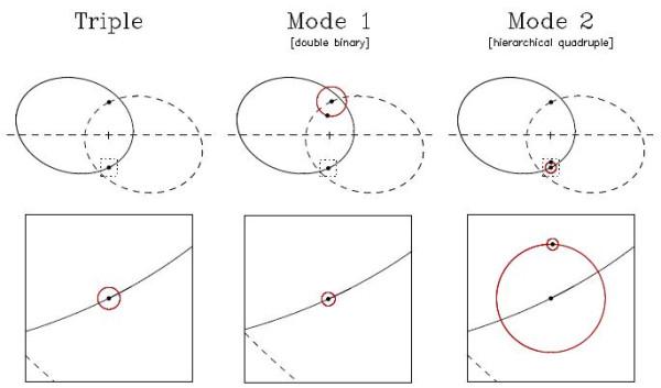 Теоретические модели