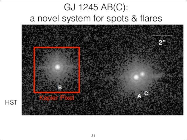 Телескоп Кеплер и близкие звез...
