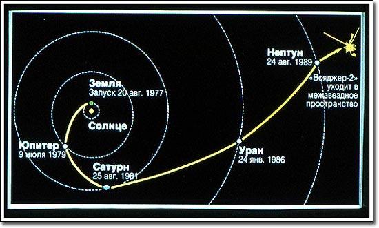 Где сейчас находится спутник