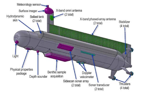 слабые и мощные стороны титана как конструкционного материала для атомных подводных лодок