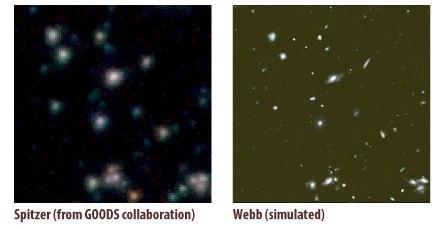 Сравнение изображений Спитцера и Вебба