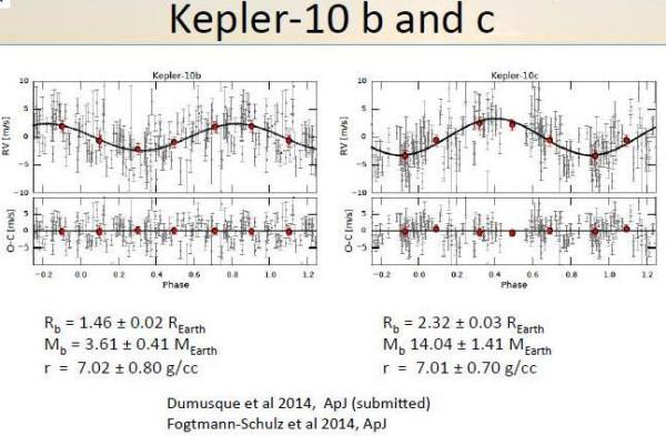 Кеплер-10