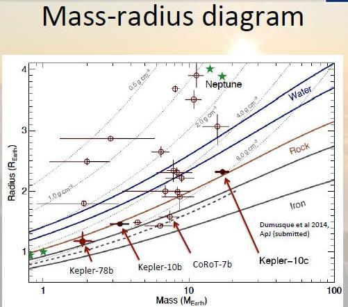 Кеплер-10 плотность
