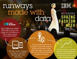 Разговор Сергея Задумова и Дмитрия Прокопова о том, как технология больших данных применяется в современной индустрии моды.