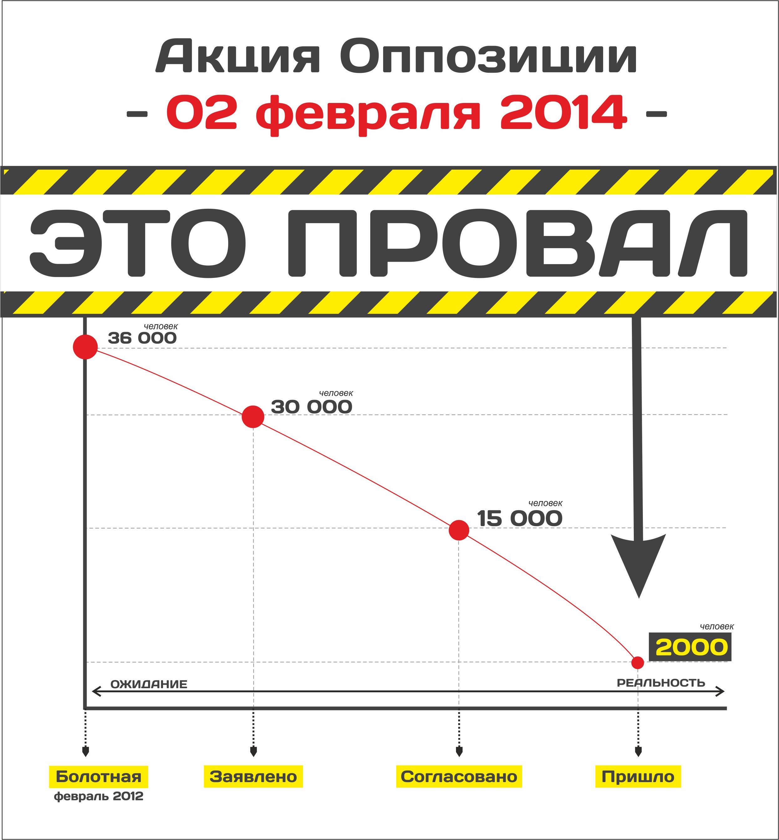 infografika po miting