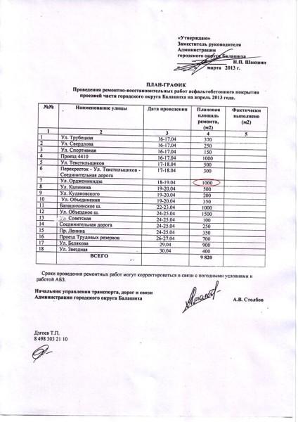 Plan-grafik_Balashiha_na_aprel_2013_goda