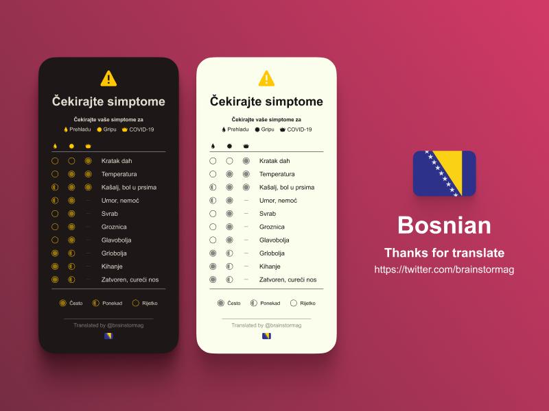 Таблица симптомов COVID-19 Боснийский язык
