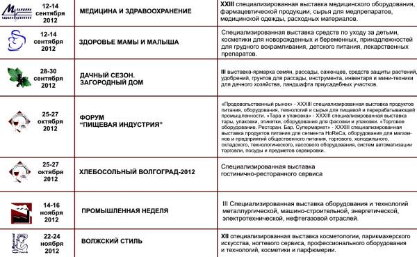 план на 2012