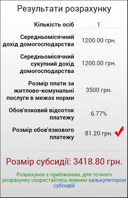 Шокирующая комуналка и субсидии в Украине