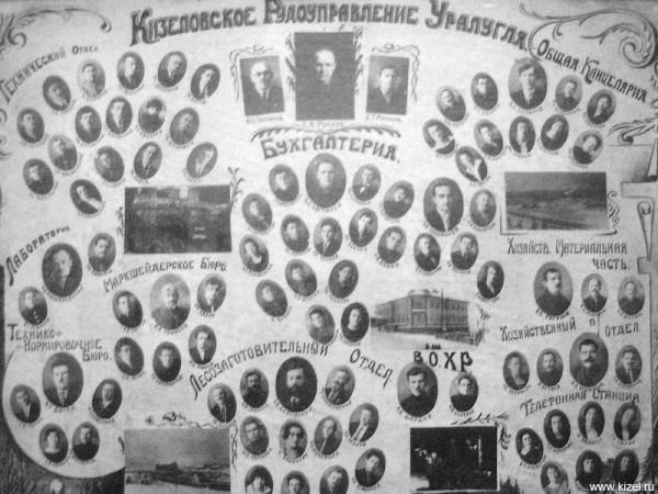 1 1911 г. Рудоуправление Уралугля