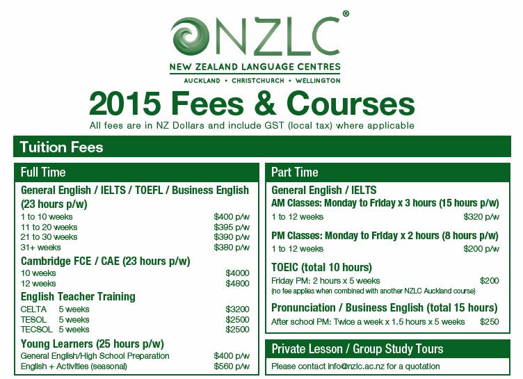 NZLC price list