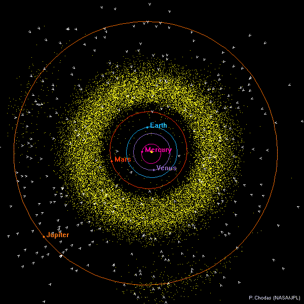 Почему добыча ресурсов на астероидах — это сложно?