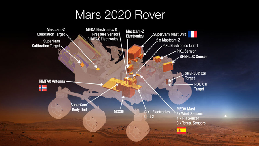 NASA-Mars-2020-Rover-instrument-selection-PIA18405-br2