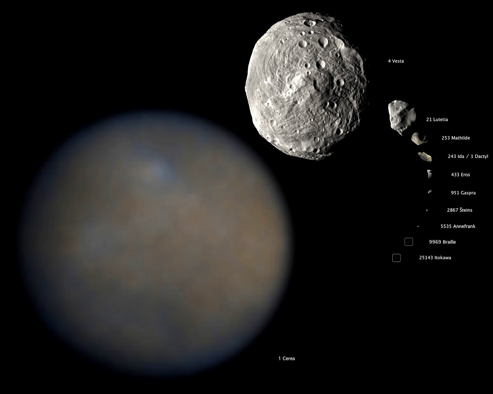 20150115_asteroid-comparison-ps5-ceres