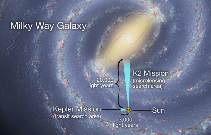 k2_microlensing_search_area_milkyway-zoom.jpeg
