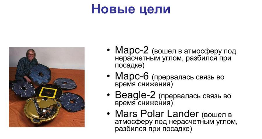Археология (15)