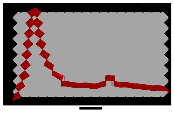 Бюджет НАСА в процентах от федерального бюджета США