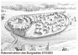 Реконструкция городища 970-983 гг