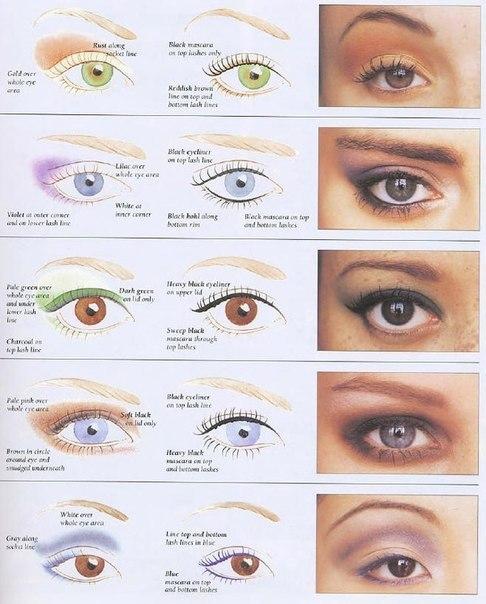 схемы для макияжа глаз