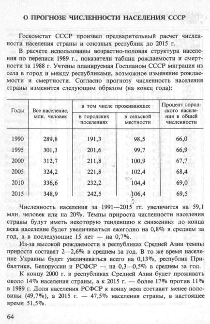 Прогноз населения СССР и союзных республик до 2015 года