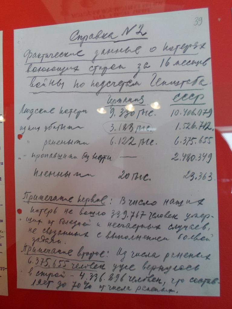 Докладная записка А.С. Щербакова И.В.Сталину о воинских потерях по состоянию на 22.10.1942