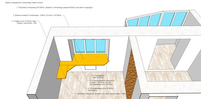 «Проект Сервис Подольск» — Технический дизайн интерьера квартир и загородных домов в Подольске. Дизайн-проект: Цены и фото.