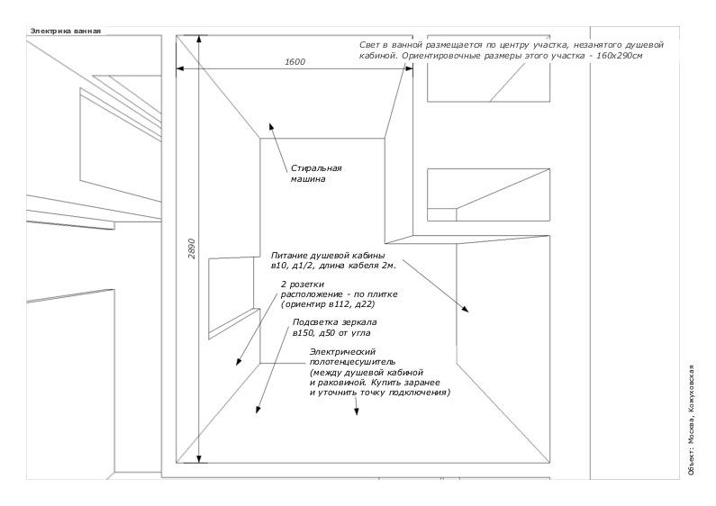 Что такое технический дизайн проект