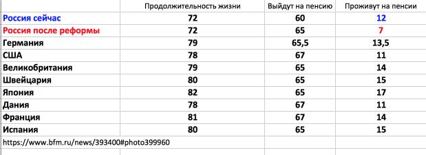 елкин-политическая-карикатура-политика-песочница-политоты-4537959.jpeg