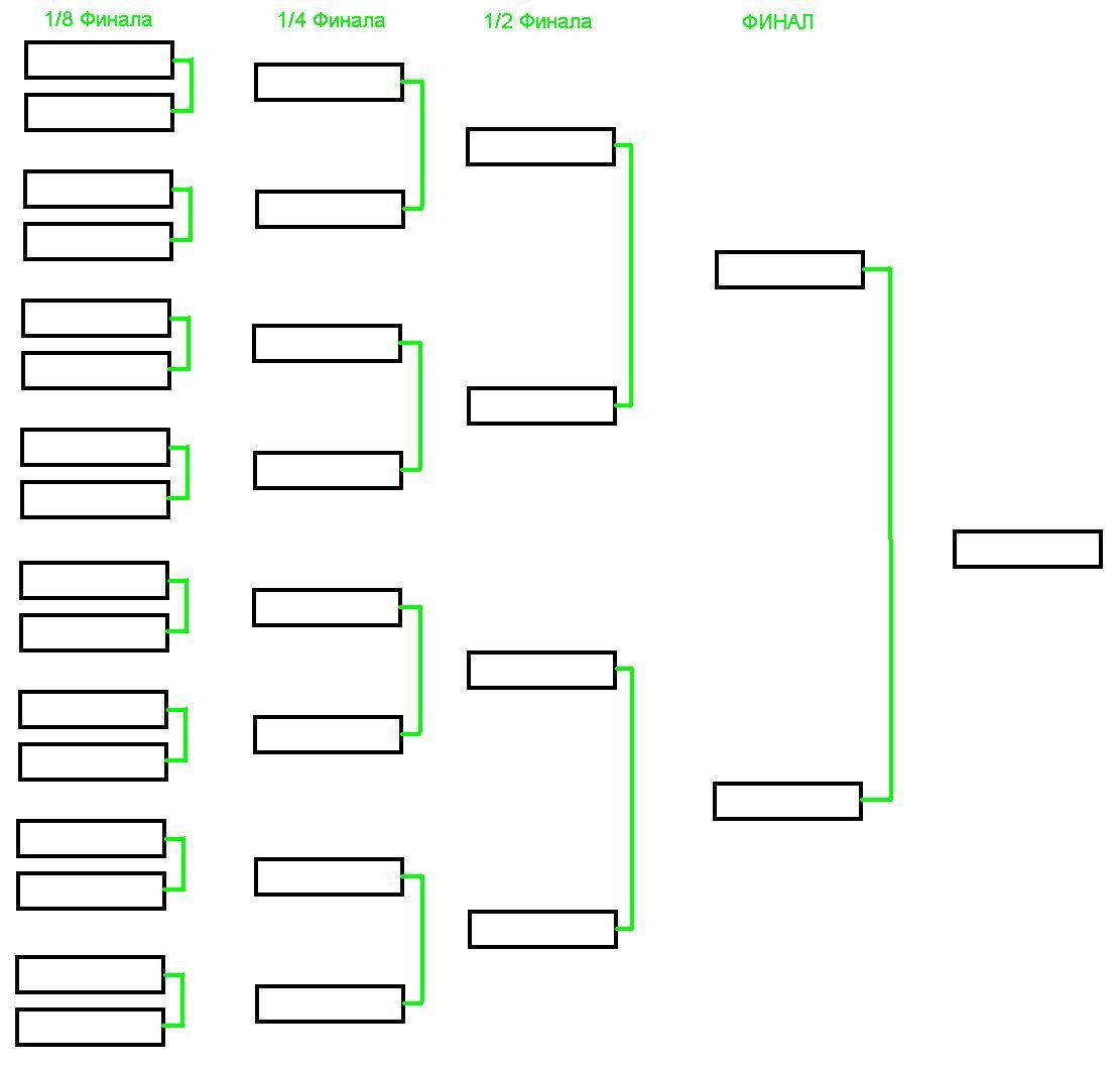 турнирная таблица футбольная енисей