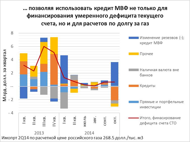 Украина, осень. Внешний сектор
