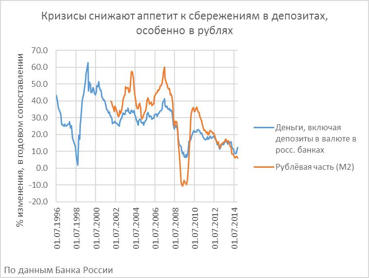 «Грязная зеленая бумажка» (с) в России
