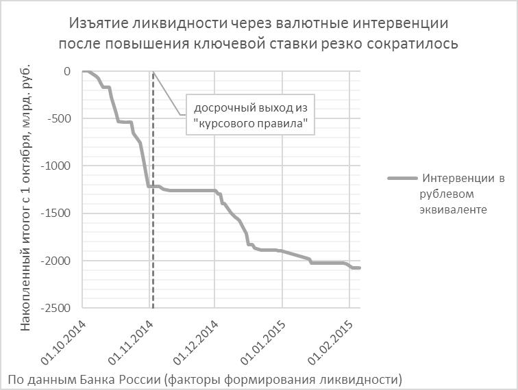 Январь: Депозиты населения и ликвидность банков