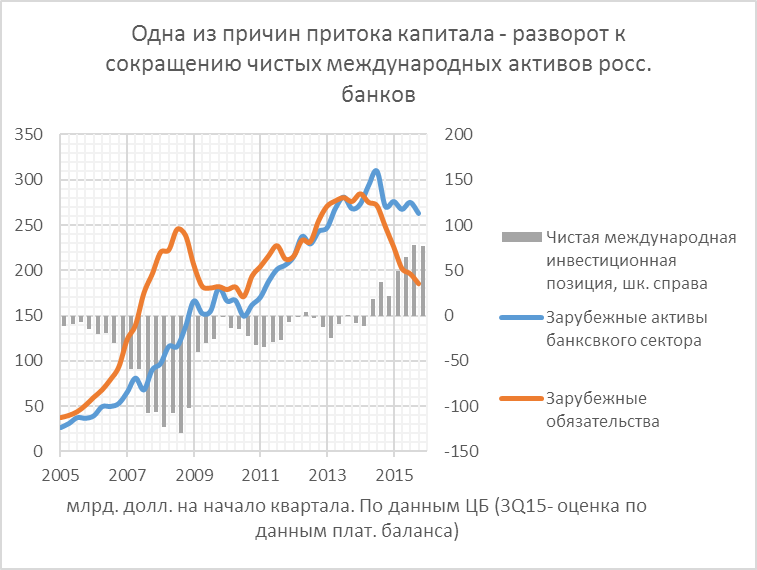 С понедельника в России ужесточат правила обмена валют