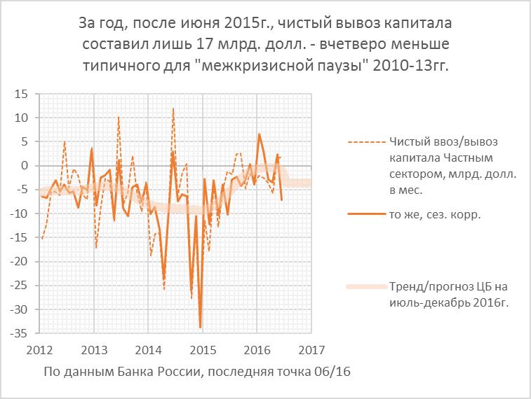 Июнь: страна без валюты, рубль под давлением?