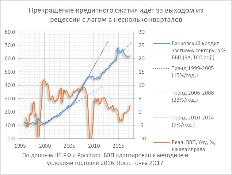 Выдержит ли российская экономика «шок дезинфляции»?