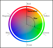 14_Color_Circle_HSB
