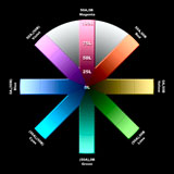 CD_Fig_4-4_LAB_schematic
