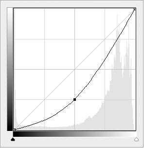 21_White_Cat_Curves
