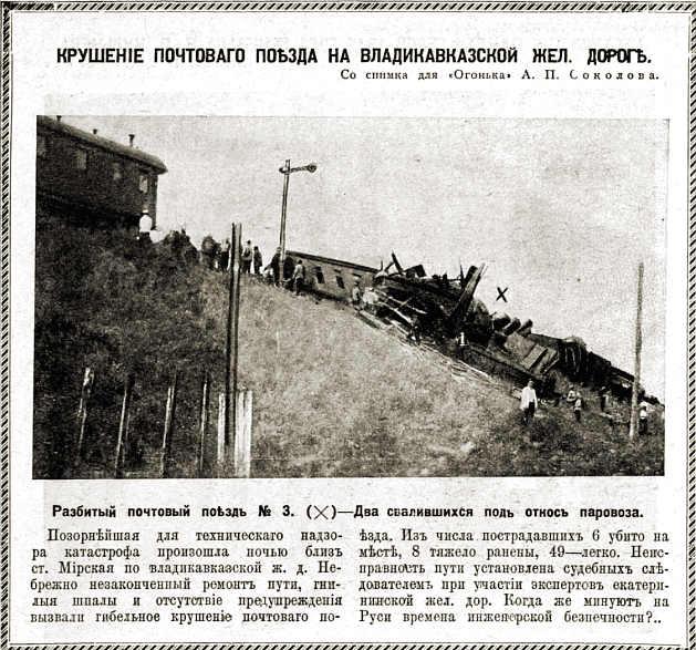 Расписание поездов: Москва - Владикавказ, стоимость