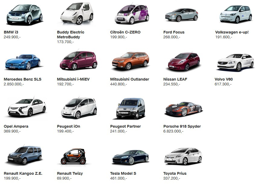 electric-cars-sale-prices